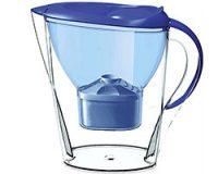 Best Alkaline Water Filters